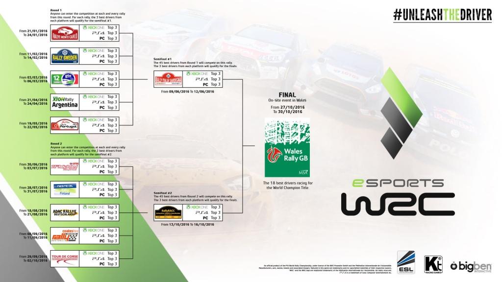 eSports_WRC_Calendar