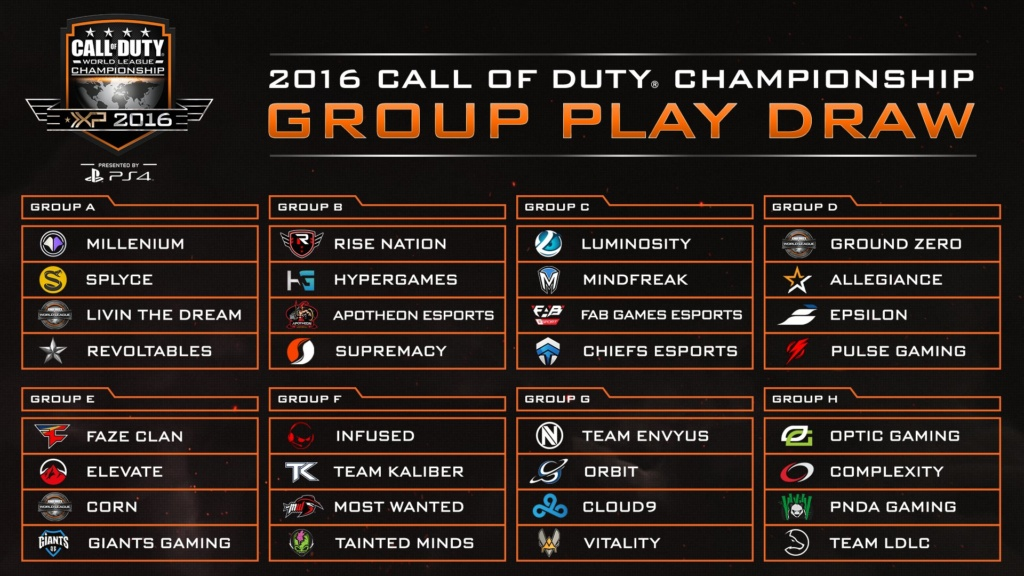 Call-of-Duty-eSports-groups
