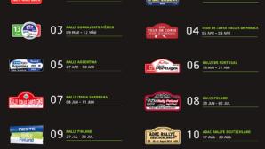 eSports WRC – Die zweite Saison startete kürzlich